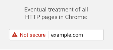 http_not_secure